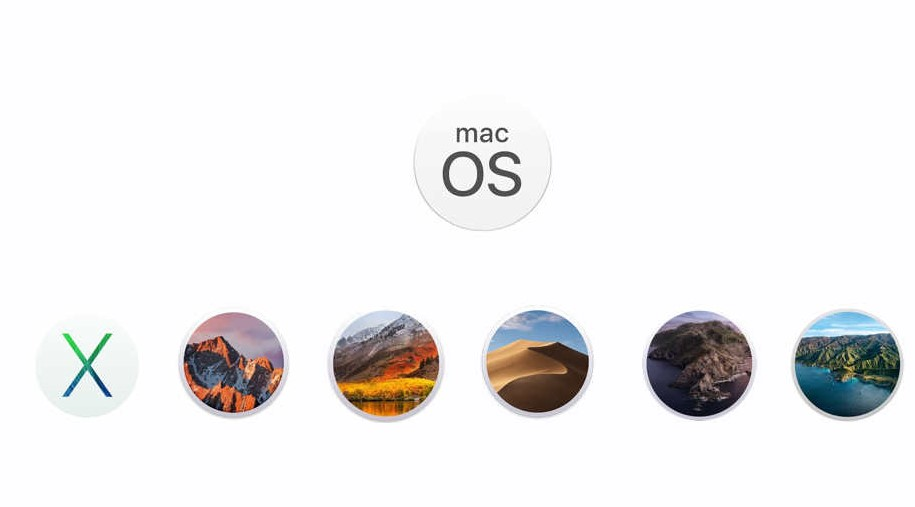 macOS Configuration service Lewisville Texas